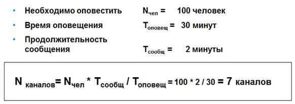 формула расчета скорости телефонного оповещения